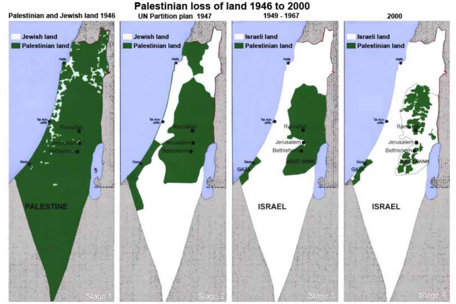 Maps showing the loss of Palestinian land since 1946